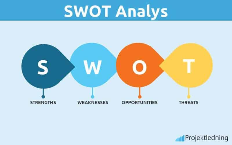 Quelles mesures faut-il prendre sur la base d'une analyse SWOT?