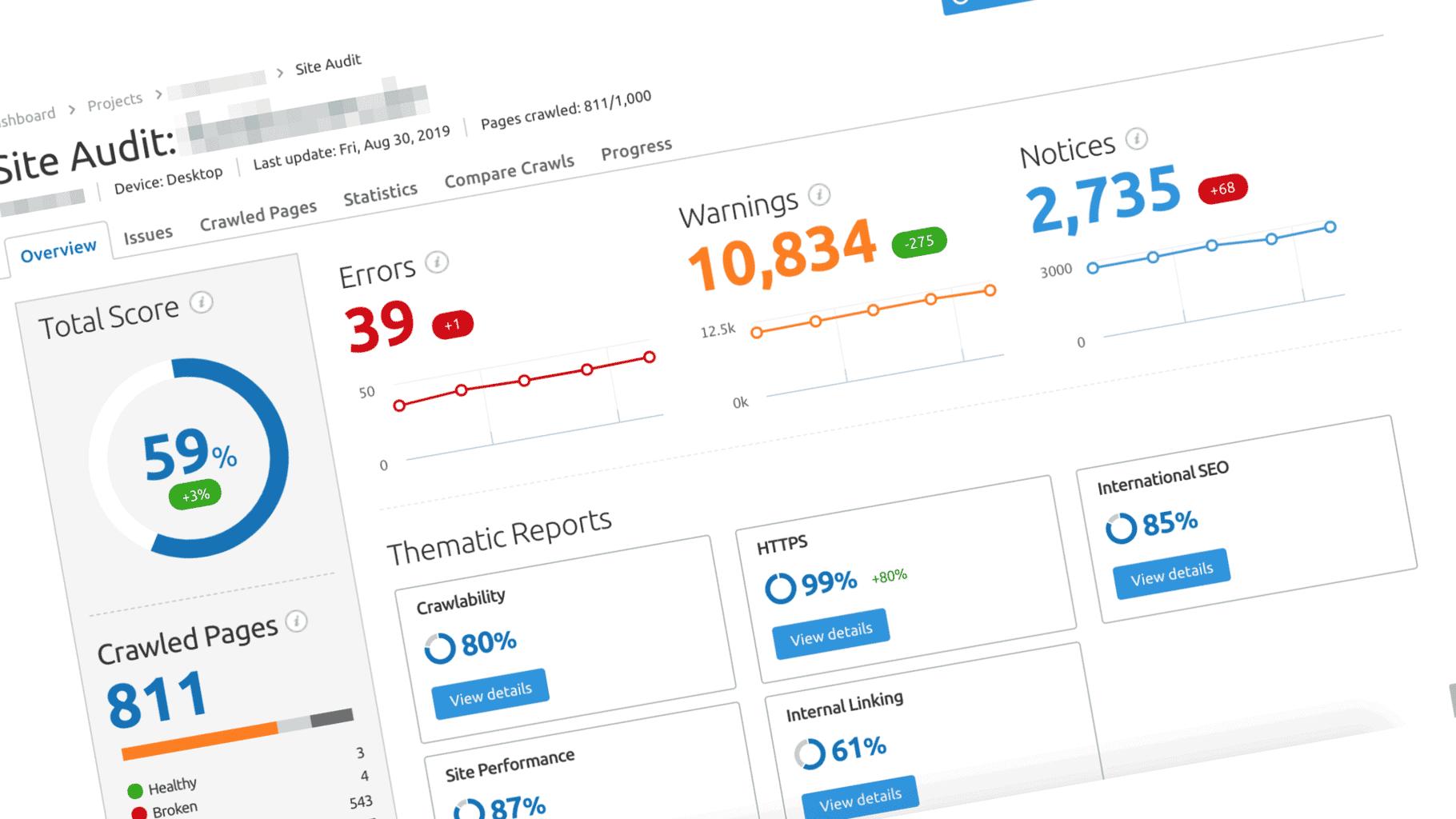 Quel rôle jouent les métadonnées dans le classement d'un site Web?